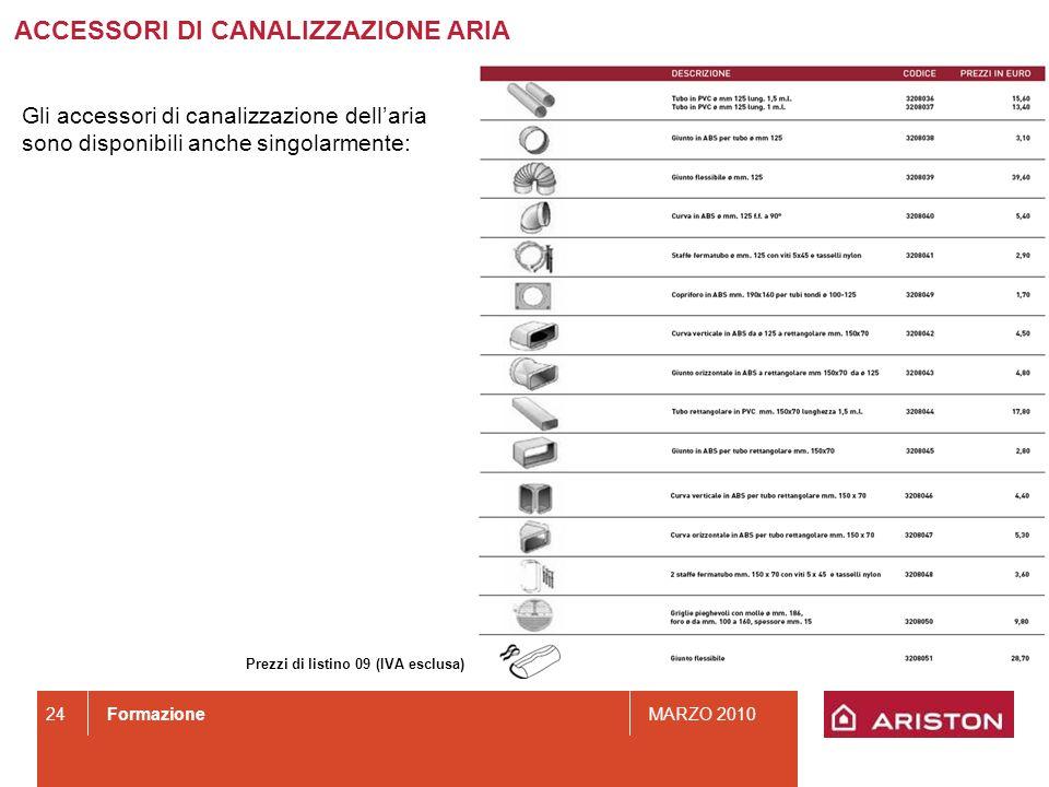 FormazioneMARZO 2010 24 ACCESSORI DI CANALIZZAZIONE ARIA Prezzi di listino 09 (IVA esclusa) Gli accessori di canalizzazione dellaria sono disponibili