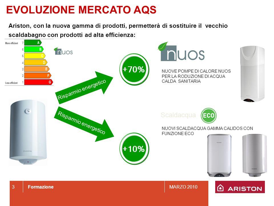 FormazioneMARZO 2010 3 EVOLUZIONE MERCATO AQS Ariston, con la nuova gamma di prodotti, permetterà di sostituire il vecchio scaldabagno con prodotti ad