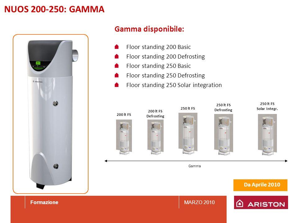 FormazioneMARZO 2010 Gamma disponibile: Floor standing 200 Basic Floor standing 200 Defrosting Floor standing 250 Basic Floor standing 250 Defrosting