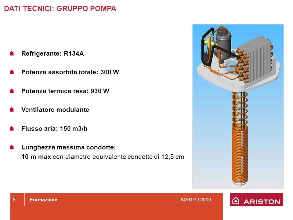 FormazioneMARZO 2010 8 Refrigerante: R134A Potenza assorbita totale: 300 W Potenza termica resa: 930 W Ventilatore modulante Flusso aria: 150 m3/h Lun