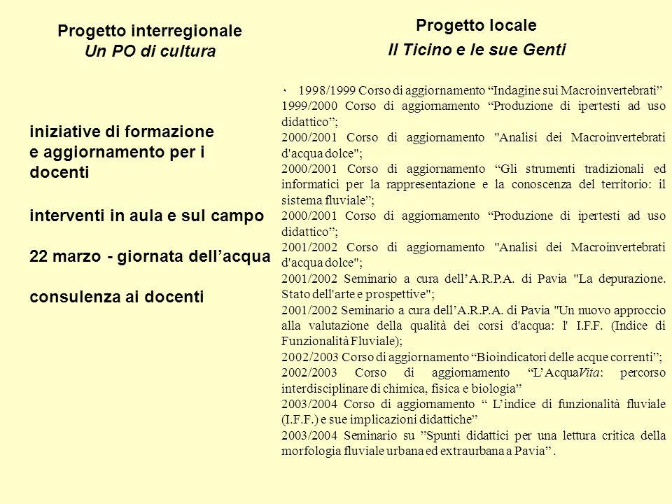 ۰ 1998/1999 Corso di aggiornamento Indagine sui Macroinvertebrati 1999/2000 Corso di aggiornamento Produzione di ipertesti ad uso didattico; 2000/2001