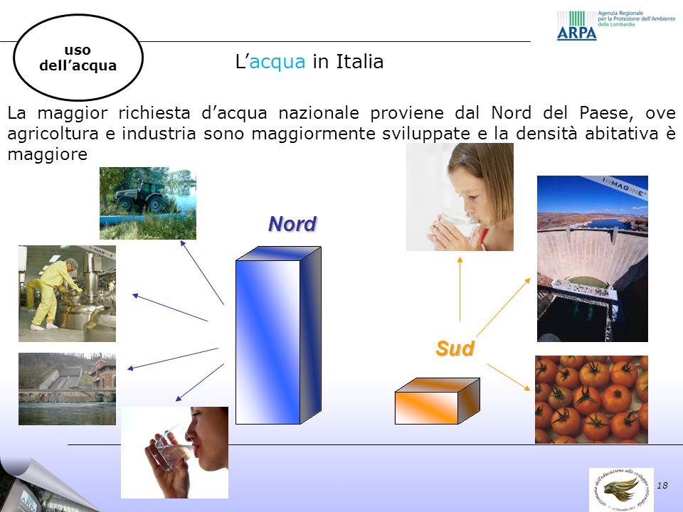 Lacqua in Italia La maggior richiesta dacqua nazionale proviene dal Nord del Paese, ove agricoltura e industria sono maggiormente sviluppate e la densità abitativa è maggiore Nord Sud 18 uso dellacqua