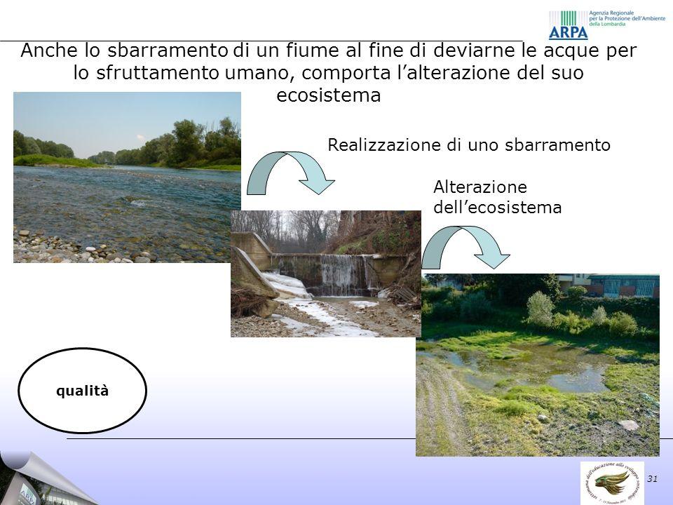 31 qualità Anche lo sbarramento di un fiume al fine di deviarne le acque per lo sfruttamento umano, comporta lalterazione del suo ecosistema Realizzazione di uno sbarramento Alterazione dellecosistema