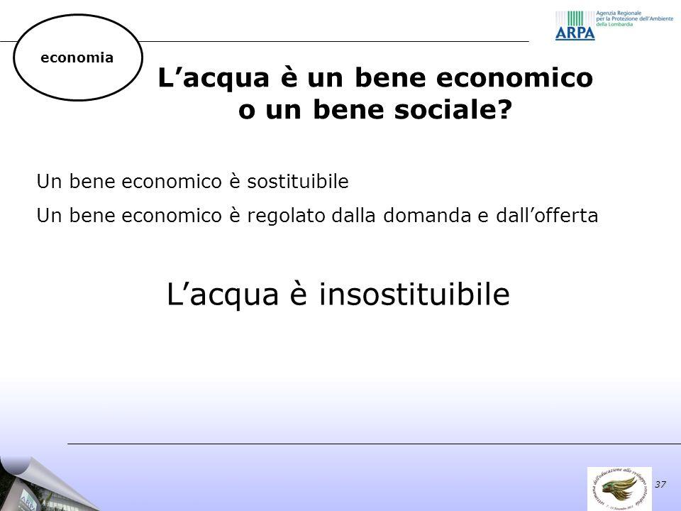 Un bene economico è sostituibile Un bene economico è regolato dalla domanda e dallofferta Lacqua è un bene economico o un bene sociale.