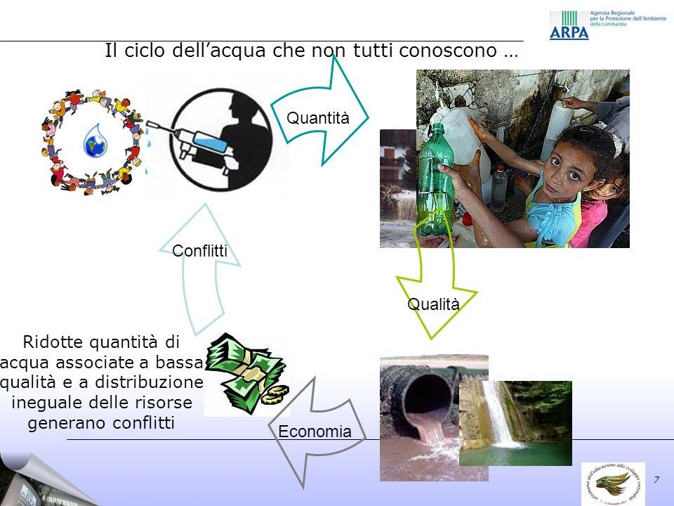 Il ciclo dellacqua che non tutti conoscono … Qualità Quantità Economia Conflitti Ridotte quantità di acqua associate a bassa qualità e a distribuzione ineguale delle risorse generano conflitti 7