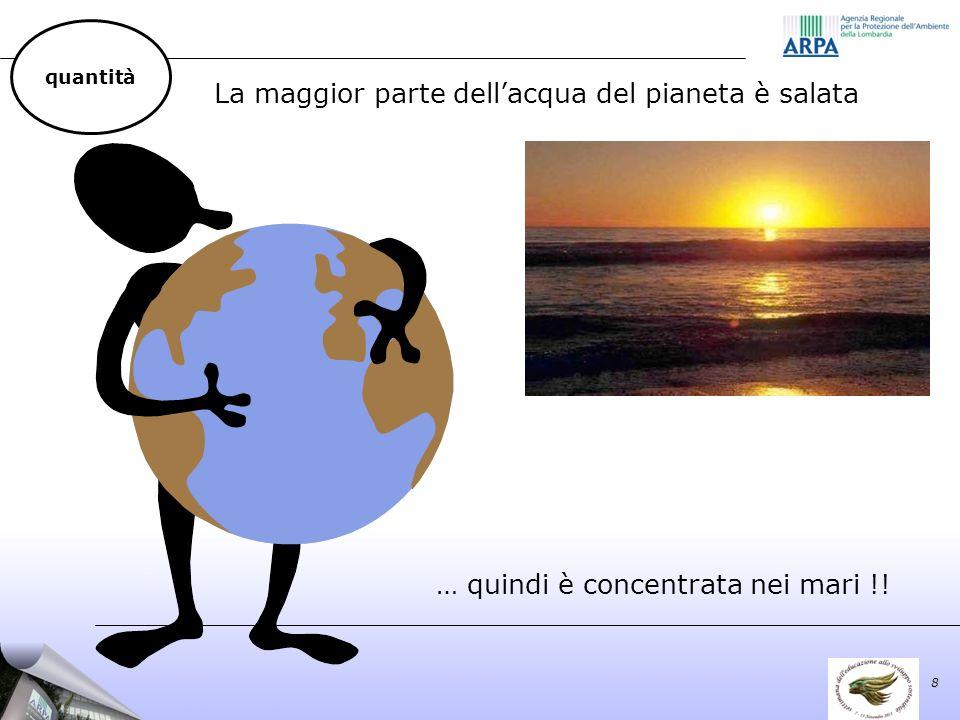 La maggior parte dellacqua del pianeta è salata … quindi è concentrata nei mari !! 8 quantità