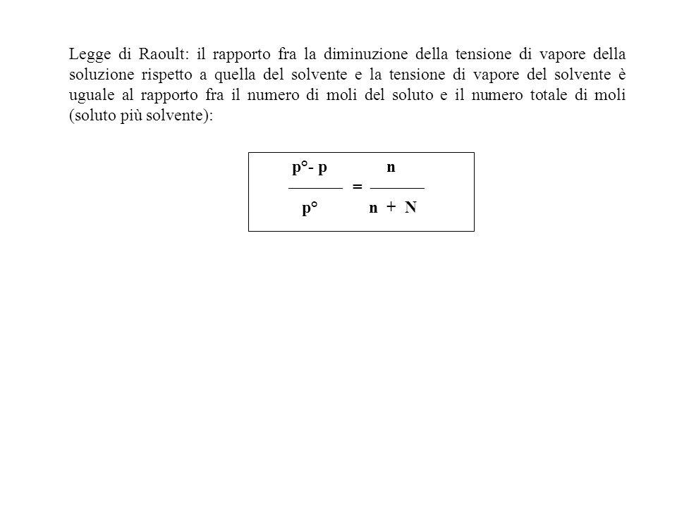 Legge di Raoult: il rapporto fra la diminuzione della tensione di vapore della soluzione rispetto a quella del solvente e la tensione di vapore del so