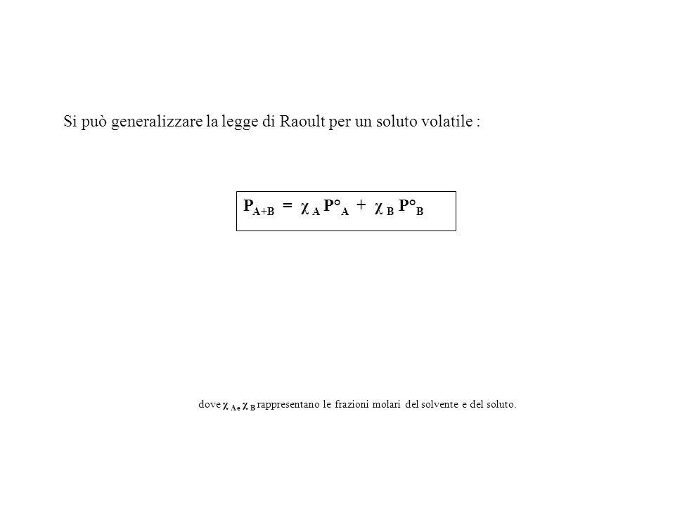 Si può generalizzare la legge di Raoult per un soluto volatile : P A+B = χ A P° A + χ B P° B dove χ A e χ B rappresentano le frazioni molari del solve