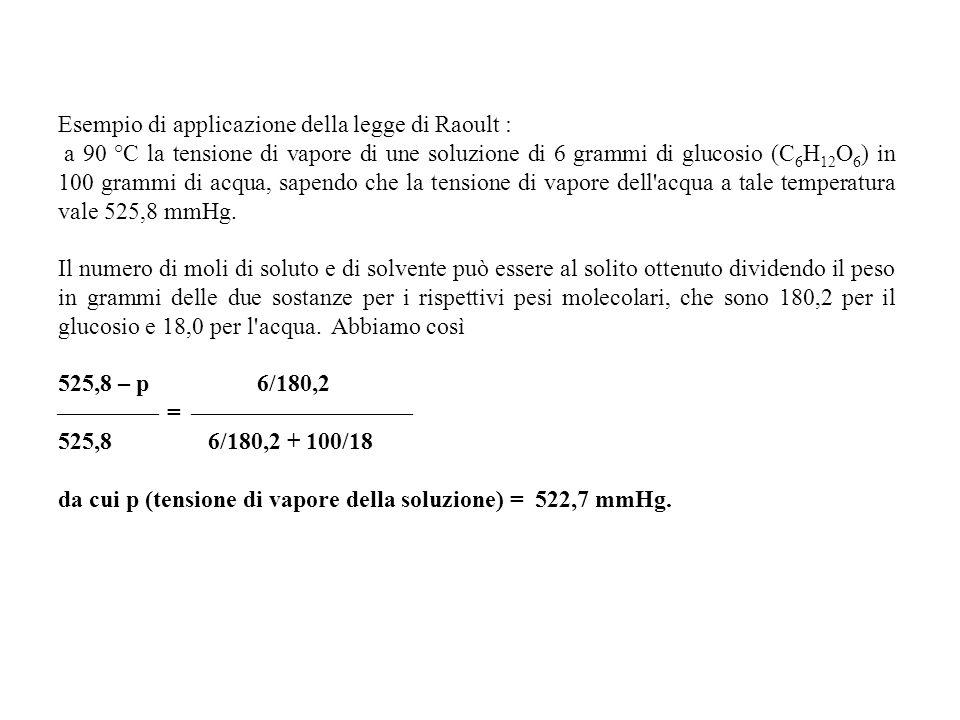 Esempio di applicazione della legge di Raoult : a 90 °C la tensione di vapore di une soluzione di 6 grammi di glucosio (C 6 H 12 O 6 ) in 100 grammi d
