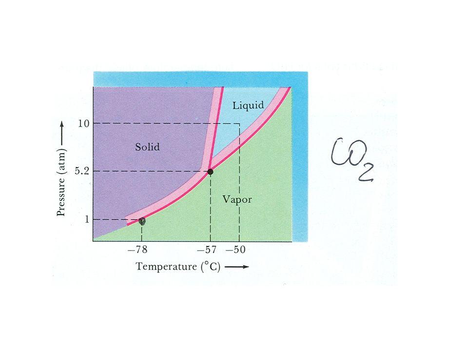 Dalla figura precedente è chiaro come l innalzamento della temperatura di ebollizione sia proporzionale alla diminuzione della tensione di vapore della soluzione rispetto al solvente puro, dunque potremo porre: T e = K e ·n E questa l espressione della legge generale della ebullioscopia