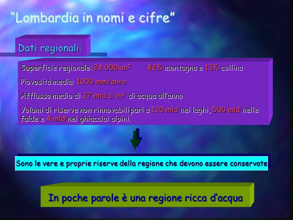 Lombardia in nomi e cifre Superficie regionale: 24.000km 2 42% montagna e 13% collina Piovosità media: 1000 mm/anno Afflusso medio di 27 mld di m 3 di