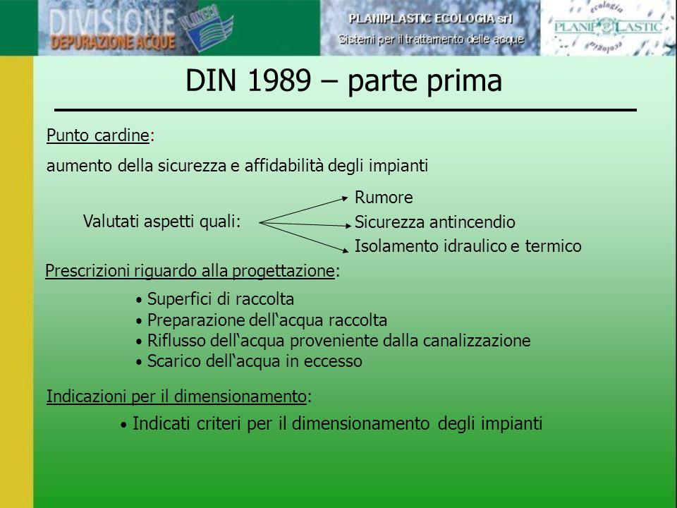 DIN 1989 – parte prima Prescrizioni riguardo alla progettazione: Superfici di raccolta Preparazione dellacqua raccolta Riflusso dellacqua proveniente
