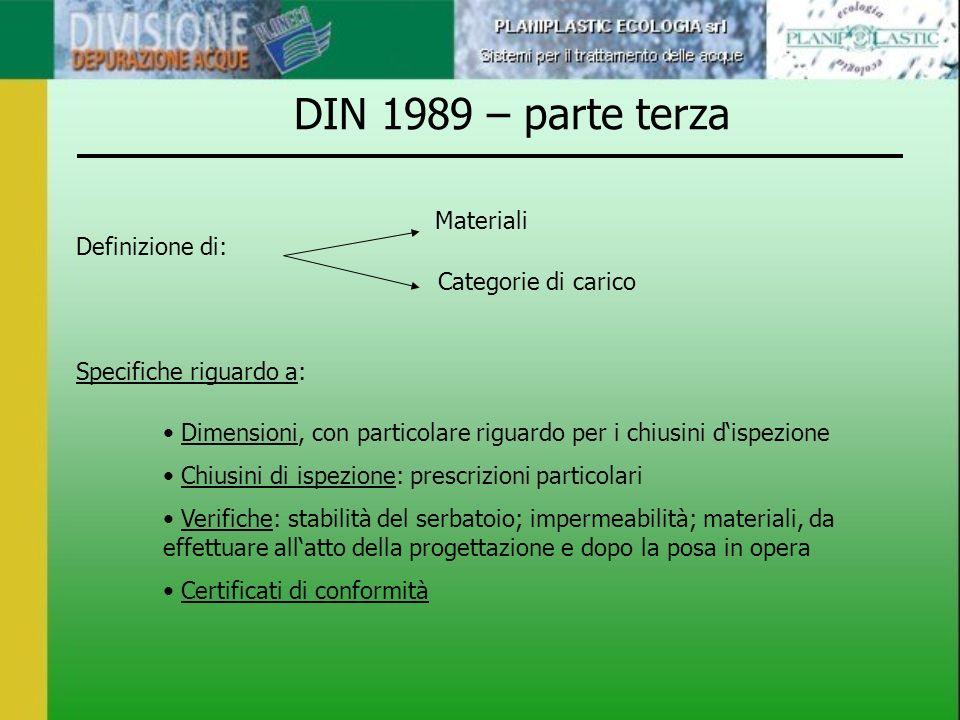 Specifiche riguardo a: Definizione di: Materiali Categorie di carico Dimensioni, con particolare riguardo per i chiusini dispezione Chiusini di ispezi