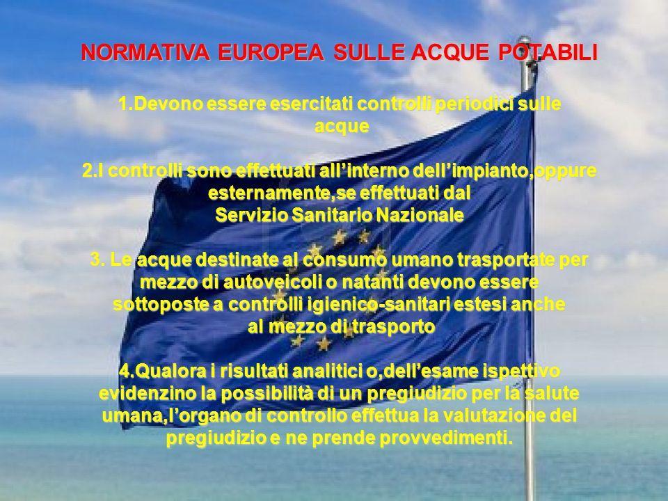 NORMATIVA EUROPEA SULLE ACQUE POTABILI 1.Devono essere esercitati controlli periodici sulle acque acque 2.I controlli sono effettuati allinterno delli