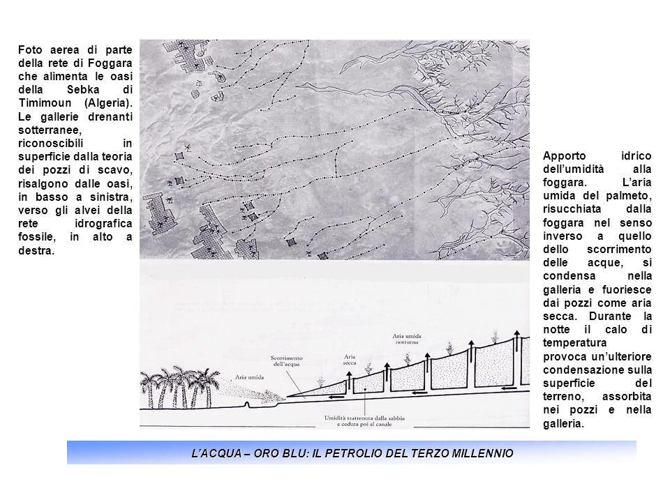 LACQUA – ORO BLU: IL PETROLIO DEL TERZO MILLENNIO Foto aerea di parte della rete di Foggara che alimenta le oasi della Sebka di Timimoun (Algeria). Le