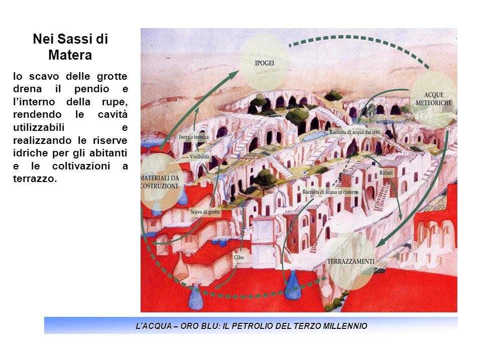LACQUA – ORO BLU: IL PETROLIO DEL TERZO MILLENNIO Nei Sassi di Matera lo scavo delle grotte drena il pendio e linterno della rupe, rendendo le cavità