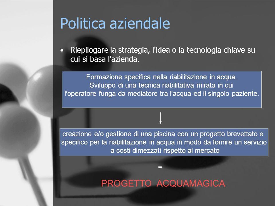 Politica aziendale Riepilogare la strategia, l'idea o la tecnologia chiave su cui si basa l'azienda. Formazione specifica nella riabilitazione in acqu