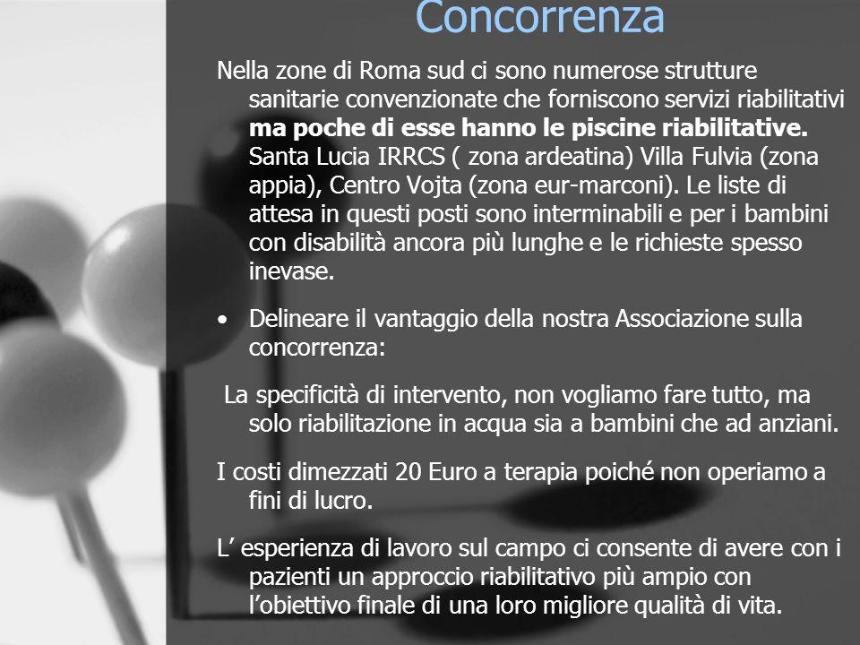 Concorrenza Nella zone di Roma sud ci sono numerose strutture sanitarie convenzionate che forniscono servizi riabilitativi ma poche di esse hanno le p