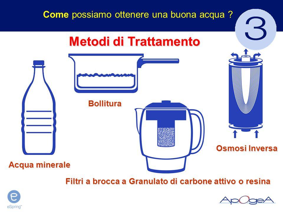 Metodi di Trattamento Acqua minerale Bollitura Filtri a brocca a Granulato di carbone attivo o resina Osmosi Inversa Come possiamo ottenere una buona