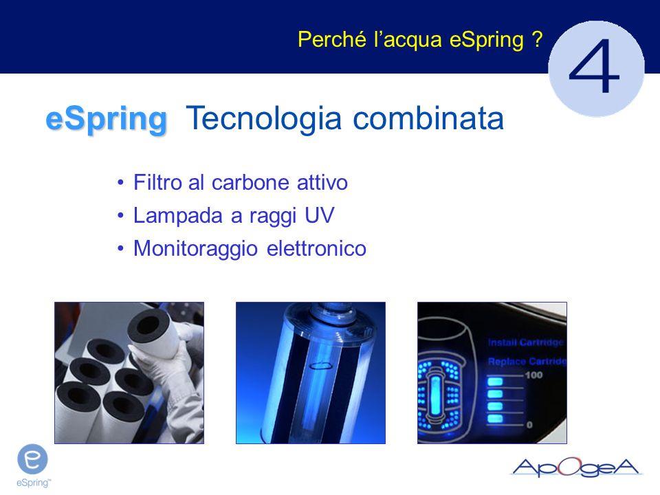 Monitoraggio elettronico eSpring eSpring Tecnologia combinata Filtro al carbone attivo Lampada a raggi UV Perché lacqua eSpring ?