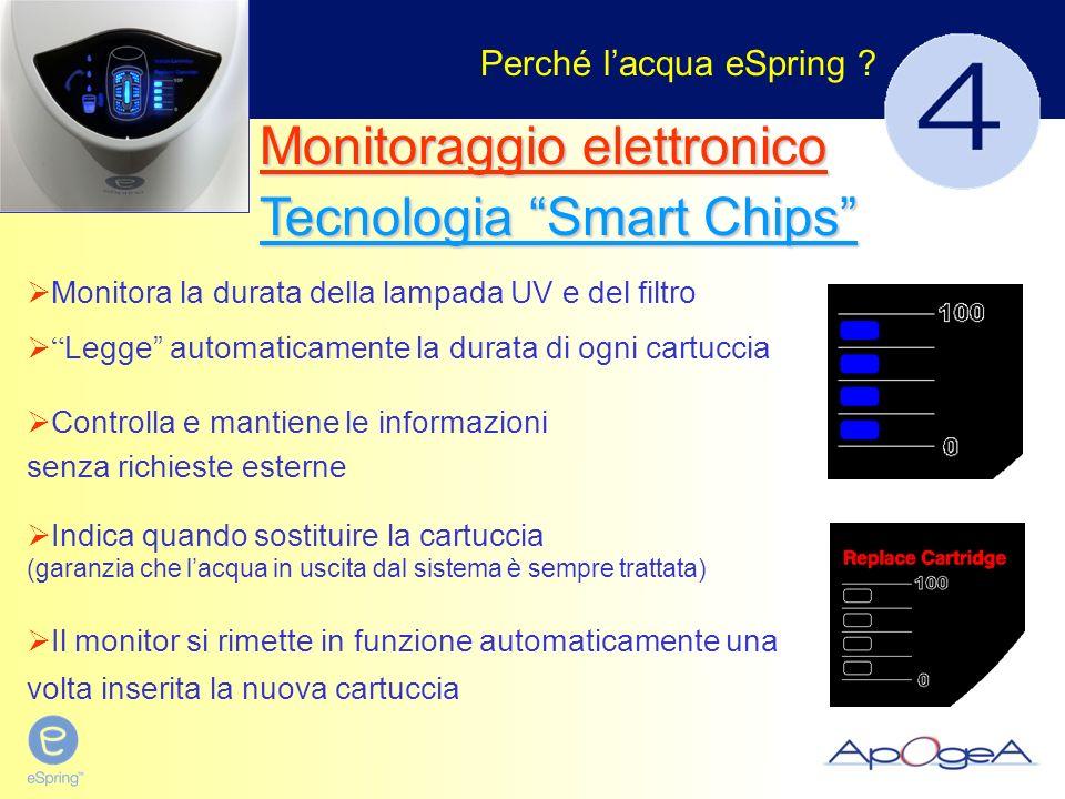 Monitora la durata della lampada UV e del filtro Legge automaticamente la durata di ogni cartuccia Controlla e mantiene le informazioni senza richiest