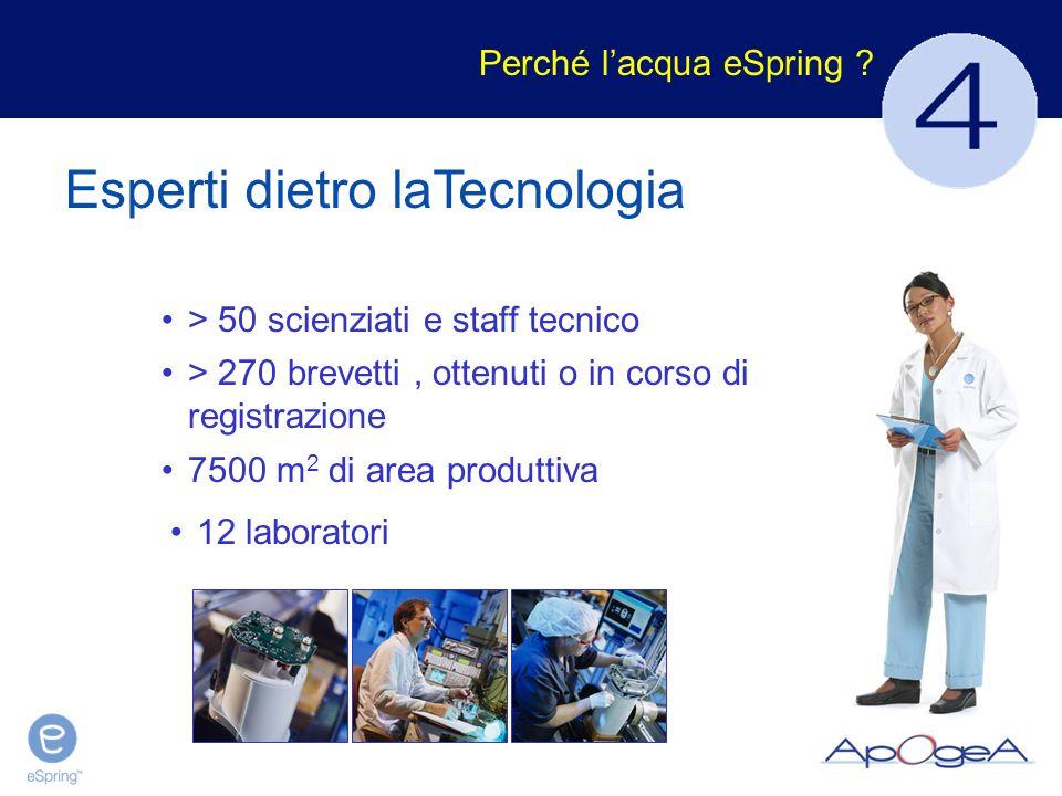 7500 m 2 di area produttiva Esperti dietro laTecnologia > 50 scienziati e staff tecnico > 270 brevetti, ottenuti o in corso di registrazione 12 labora