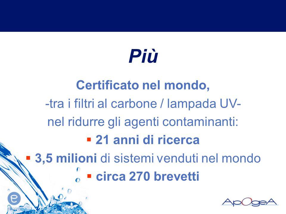Più Certificato nel mondo, -tra i filtri al carbone / lampada UV- nel ridurre gli agenti contaminanti: 21 anni di ricerca 3,5 milioni di sistemi vendu