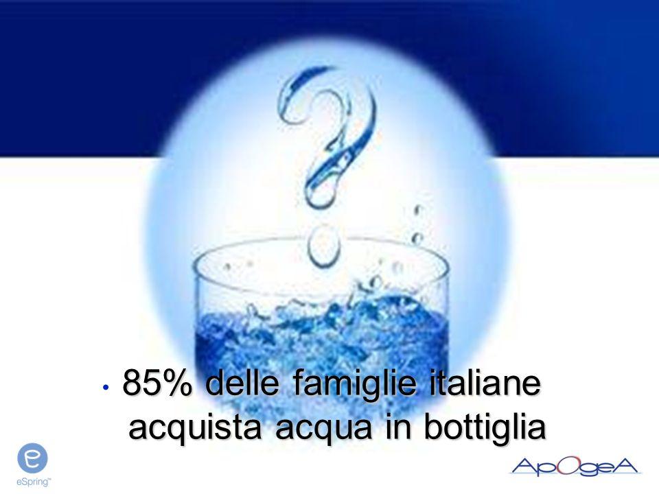 85% delle famiglie italiane acquista acqua in bottiglia