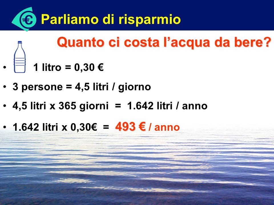 Parliamo di risparmio Quanto ci costa lacqua da bere? 1 litro = 0,30 3 persone = 4,5 litri / giorno 4,5 litri x 365 giorni = 1.642 litri / anno 1.642