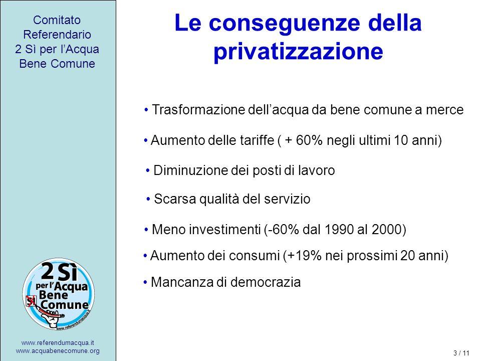 Le conseguenze della privatizzazione Aumento delle tariffe ( + 60% negli ultimi 10 anni) Diminuzione dei posti di lavoro Scarsa qualità del servizio Meno investimenti (-60% dal 1990 al 2000) Aumento dei consumi (+19% nei prossimi 20 anni) Mancanza di democrazia Comitato Referendario 2 Sì per lAcqua Bene Comune www.referendumacqua.it www.acquabenecomune.org Trasformazione dellacqua da bene comune a merce 3 / 11
