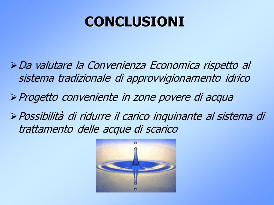 CONCLUSIONI Da valutare la Convenienza Economica rispetto al sistema tradizionale di approvvigionamento idrico Progetto conveniente in zone povere di