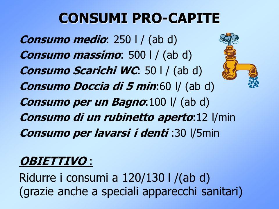 CONSUMI PRO-CAPITE Consumo medio: 250 l / (ab d) Consumo massimo: 500 l / (ab d) Consumo Scarichi WC: 50 l / (ab d) Consumo Doccia di 5 min:60 l/ (ab d) Consumo per un Bagno:100 l/ (ab d) Consumo di un rubinetto aperto:12 l/min Consumo per lavarsi i denti :30 l/5min OBIETTIVO : Ridurre i consumi a 120/130 l /(ab d) (grazie anche a speciali apparecchi sanitari)