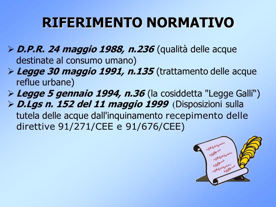 RIFERIMENTO NORMATIVO D.P.R.