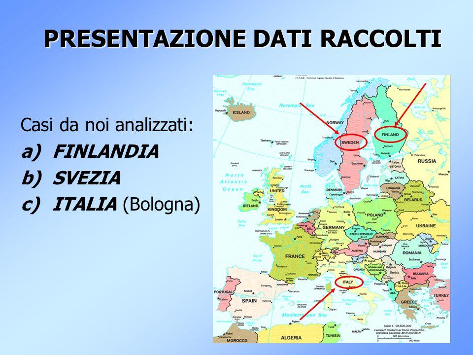 PRESENTAZIONE DATI RACCOLTI Casi da noi analizzati: a)FINLANDIA b)SVEZIA c)ITALIA (Bologna)