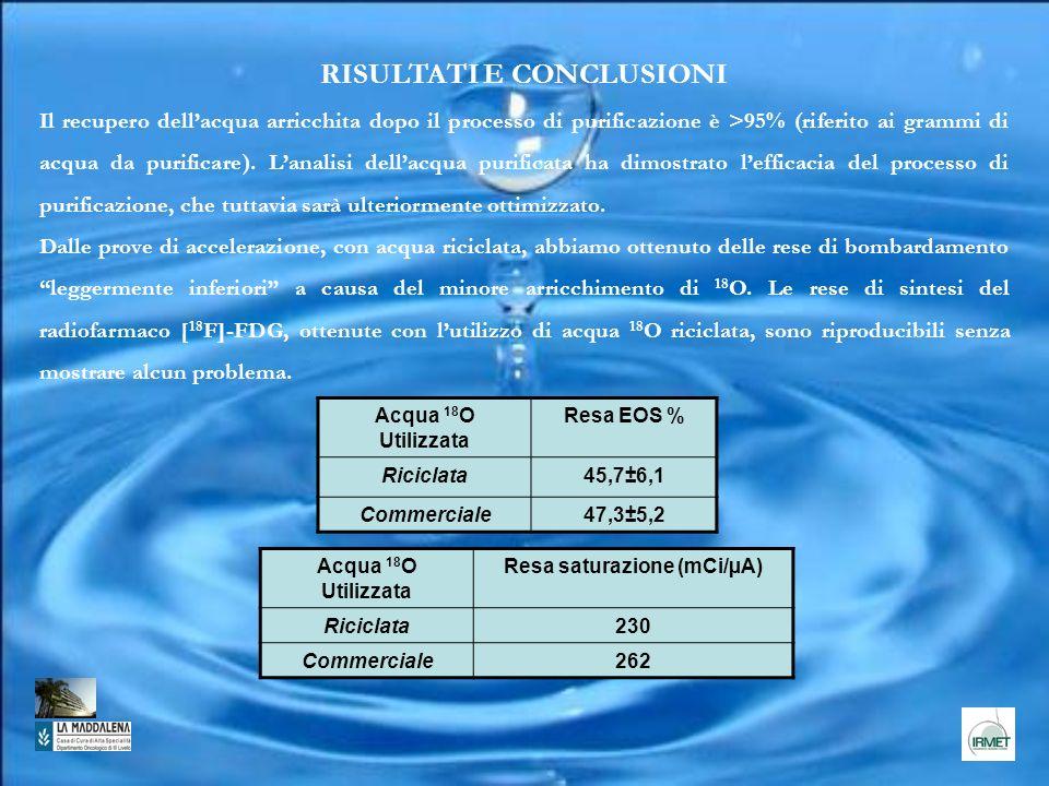 RISULTATI E CONCLUSIONI Il recupero dellacqua arricchita dopo il processo di purificazione è >95% (riferito ai grammi di acqua da purificare). Lanalis