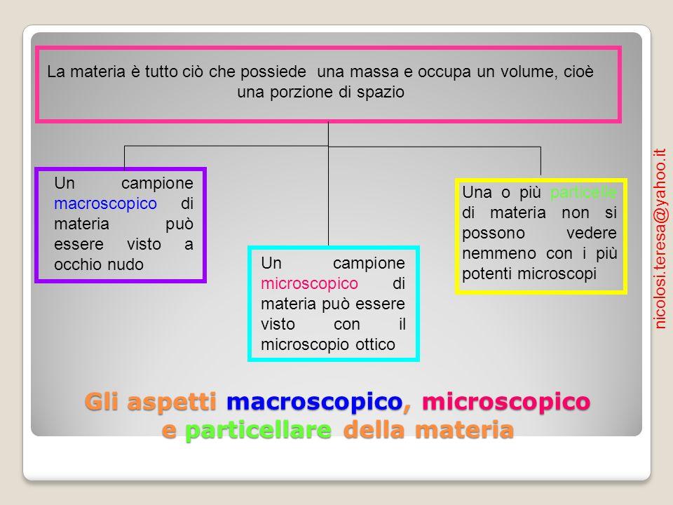 Gli aspetti macroscopico, microscopico e particellare della materia La materia è tutto ciò che possiede una massa e occupa un volume, cioè una porzion