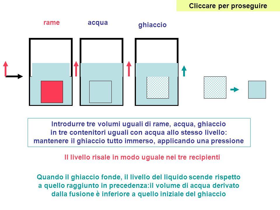 rameacqua ghiaccio Introdurre tre volumi uguali di rame, acqua, ghiaccio in tre contenitori uguali con acqua allo stesso livello: mantenere il ghiacci