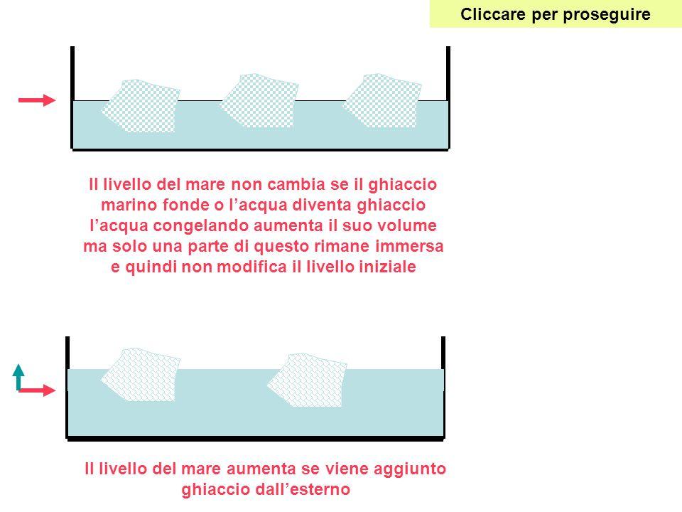 Il livello del mare non cambia se il ghiaccio marino fonde o lacqua diventa ghiaccio lacqua congelando aumenta il suo volume ma solo una parte di ques