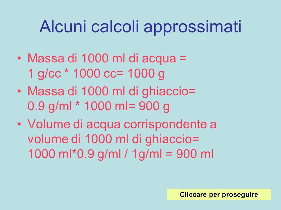 Alcuni calcoli approssimati Massa di 1000 ml di acqua = 1 g/cc * 1000 cc= 1000 g Massa di 1000 ml di ghiaccio= 0.9 g/ml * 1000 ml= 900 g Volume di acq