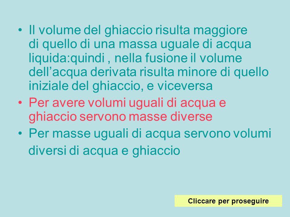 Il volume del ghiaccio risulta maggiore di quello di una massa uguale di acqua liquida:quindi, nella fusione il volume dellacqua derivata risulta minore di quello iniziale del ghiaccio, e viceversa Masse uguali e volumi diversi Cliccare per proseguire