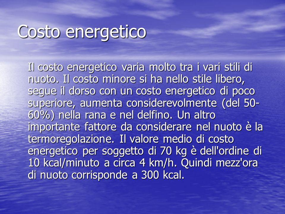 Costo energetico Il costo energetico varia molto tra i vari stili di nuoto. Il costo minore si ha nello stile libero, segue il dorso con un costo ener