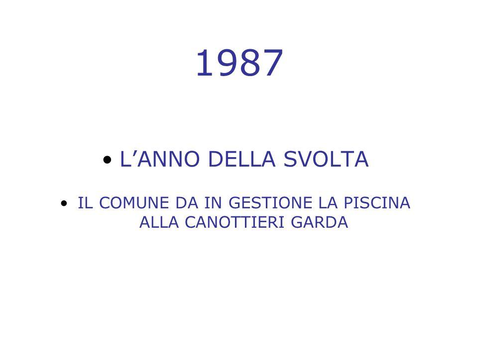 1987 LANNO DELLA SVOLTA IL COMUNE DA IN GESTIONE LA PISCINA ALLA CANOTTIERI GARDA