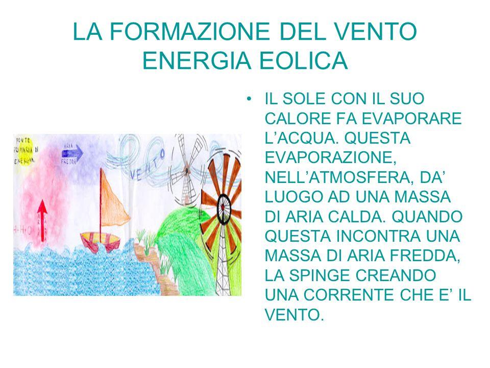 LA FORMAZIONE DEL VENTO ENERGIA EOLICA IL SOLE CON IL SUO CALORE FA EVAPORARE LACQUA. QUESTA EVAPORAZIONE, NELLATMOSFERA, DA LUOGO AD UNA MASSA DI ARI