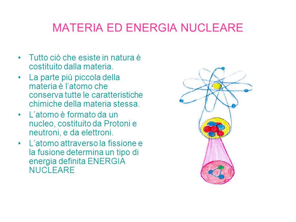 MATERIA ED ENERGIA NUCLEARE Tutto ciò che esiste in natura è costituito dalla materia. La parte più piccola della materia è latomo che conserva tutte