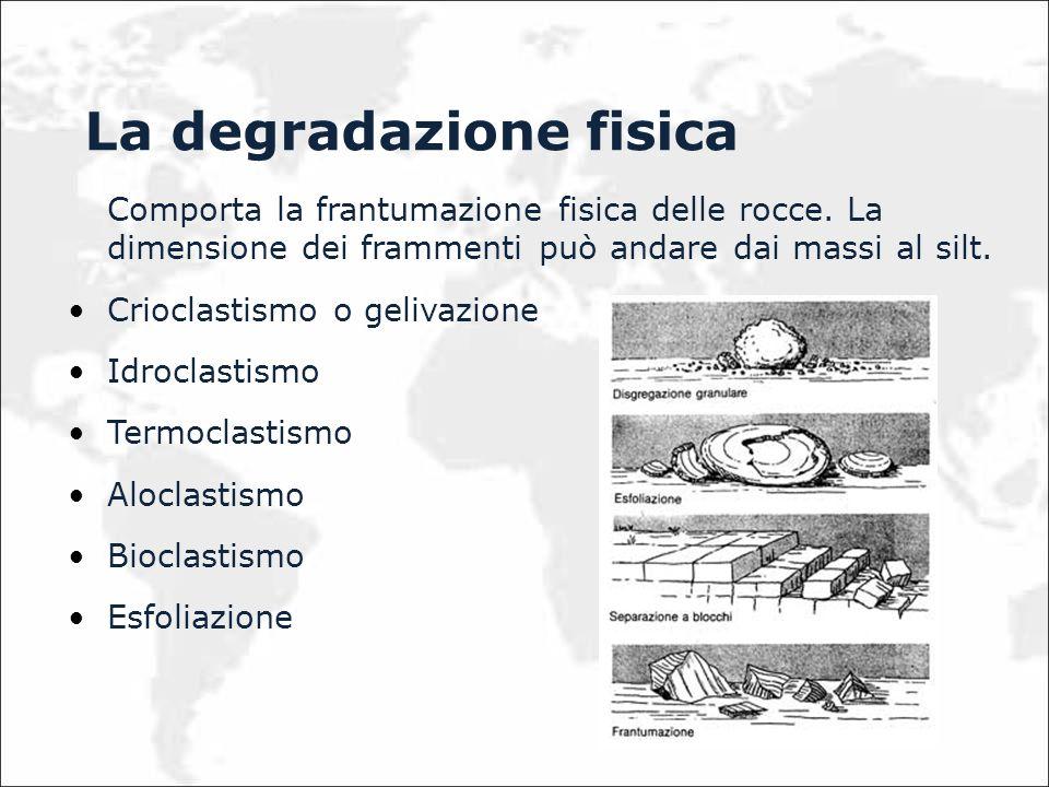 Le coste alte Lazione erosiva del mare è intensa, determinata dal moto ondoso.