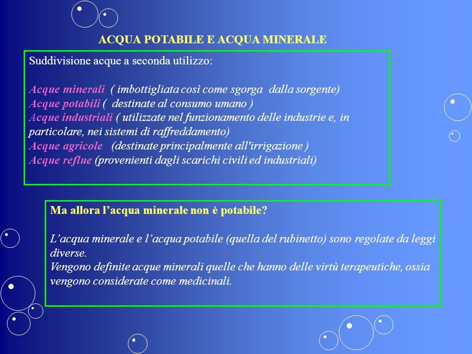 Alcuni parametri chimici dellacqua potabile e dellacqua minerale:
