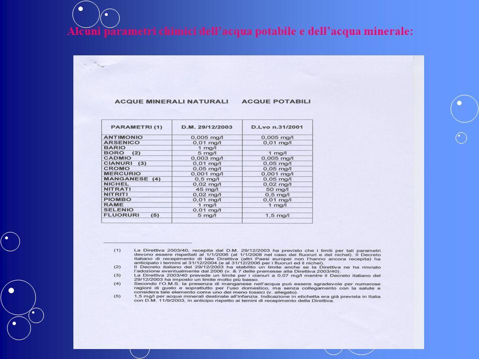 Consideriamo per esempio i fluoruri Fluoruri ( ) Concentrazioni ammissibili maggiori in acque minerali COME MAI .