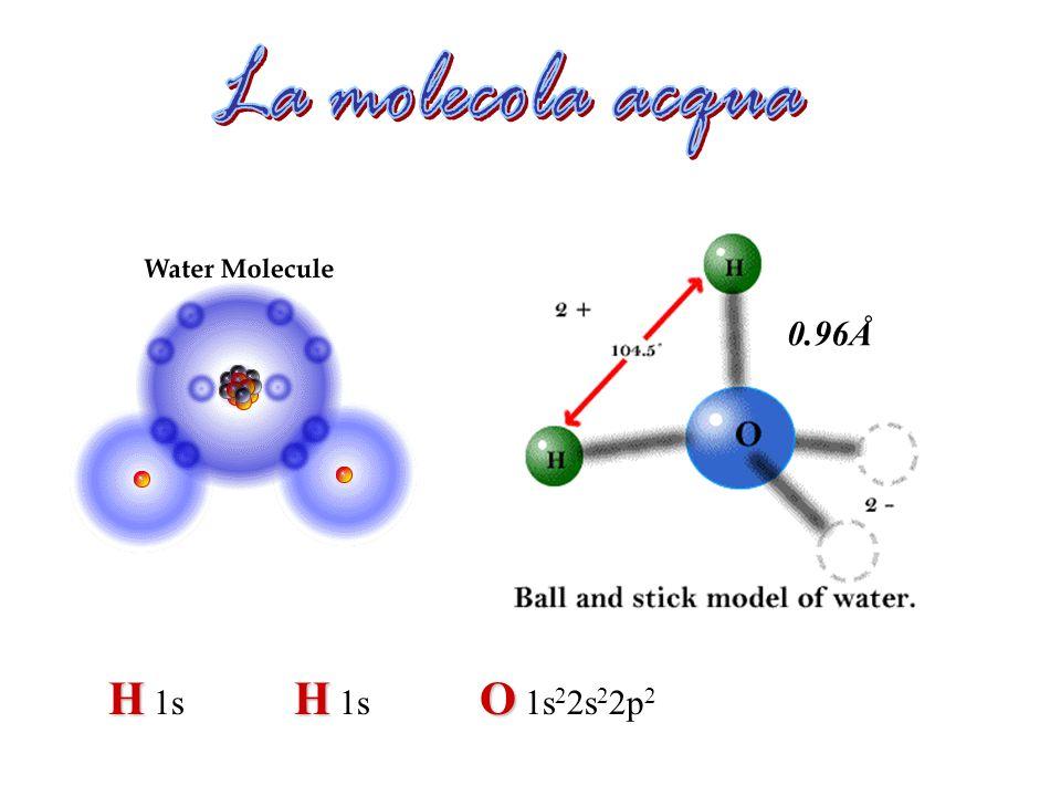 Sodio in acqua Lete: 4.9 mg/L Poiché il peso di una mole di sodio è 23 grammi, in 1 litro di acqua Lete ci sono 2.13·10 -4 moli di sodio.