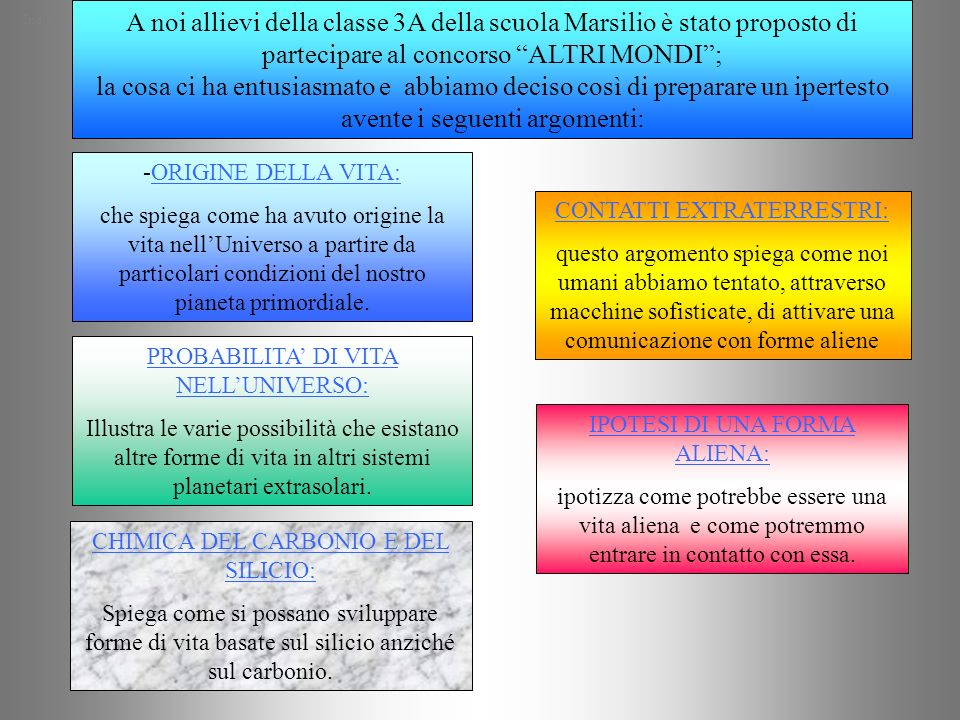 copertina Chiara B. – Alessandro B.- Gloria C.- Melissa C.- Tommaso F.- Laura G.- Martina I.- Carlo Alberto L.- Riccardo L.- Martina M.- Roberto M.- B
