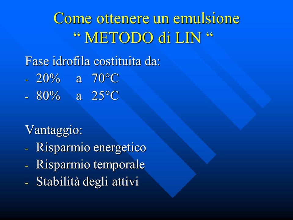 Come ottenere un emulsione METODO di LIN Come ottenere un emulsione METODO di LIN Fase idrofila costituita da: - 20% a 70°C - 80% a 25°C Vantaggio: -